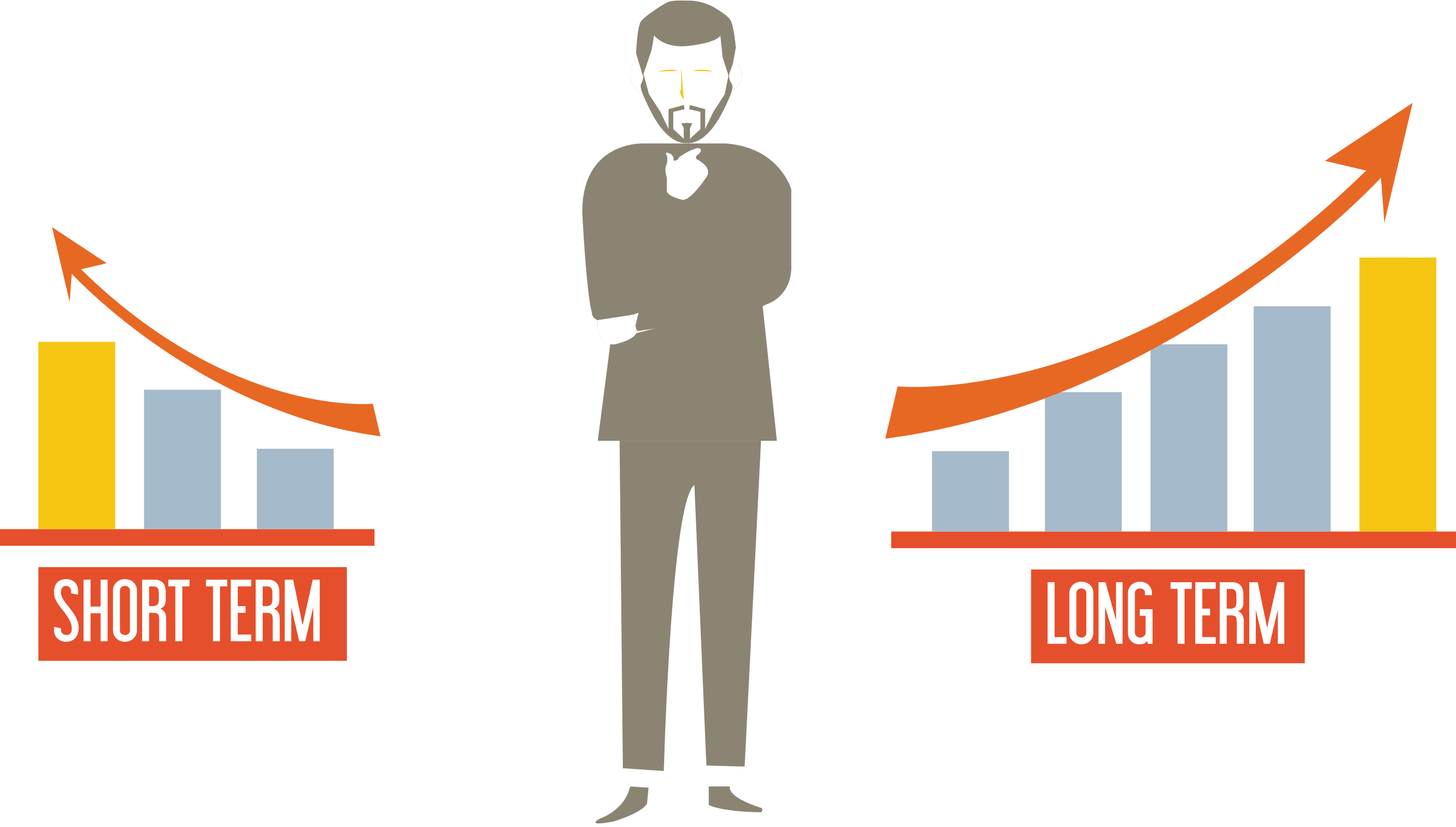 Long And Short Term : Why content marketing is a long term strategy fractl