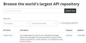 API Directory