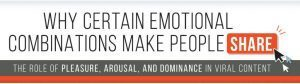 Why Certain Emotional Combinations Make People Share 2016-06-23 14-09-58
