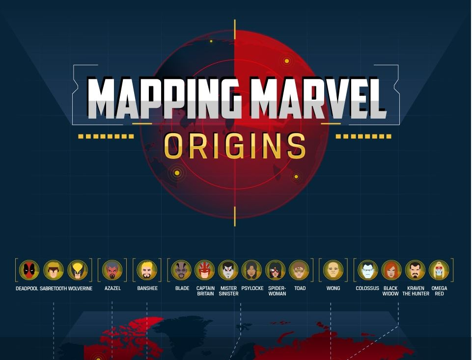 Mapping Marvel Origins