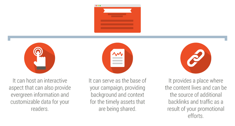 landing page benefits