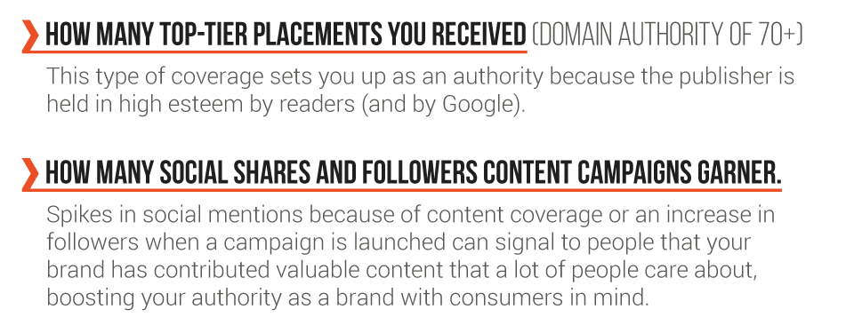 assessing brand authority