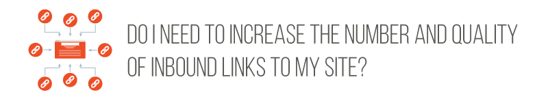 number and quality of inbound links