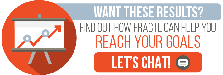 how Fractl can meet your content marketing goals