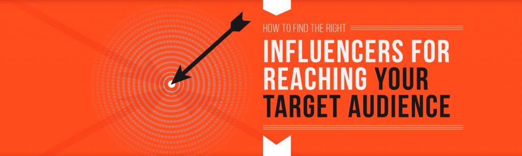 Marketing Events Guide: Influencer Marketing