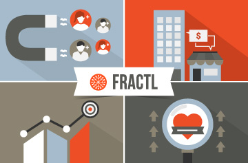 fractl marketing case study