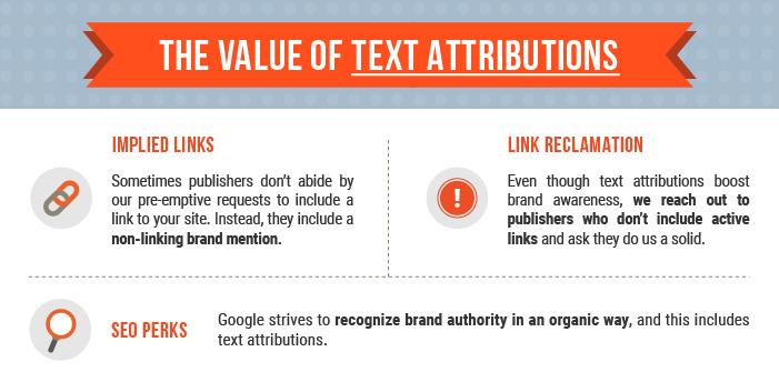Value of Text Attributions