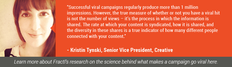 Viral content quote