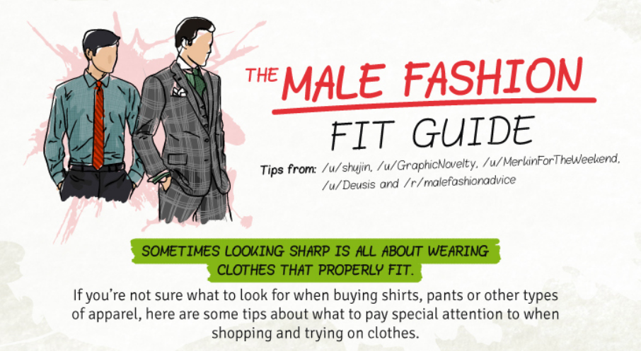 Male Fashion Fit Guide