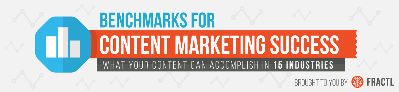 , Content Strategy by Vertical