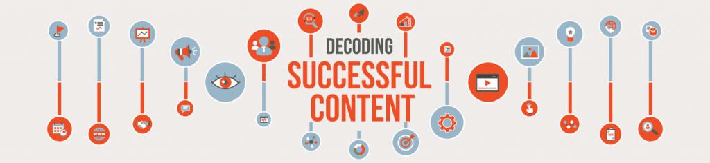 , Decoding Successful Content