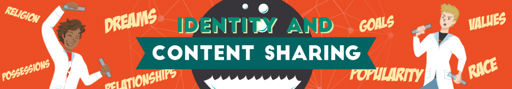 , Identity and Content Sharing
