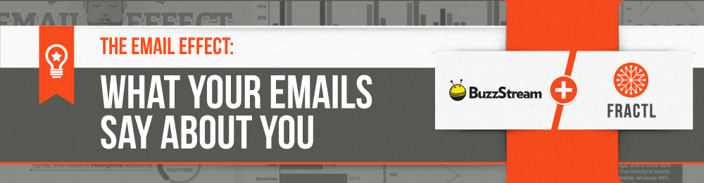 , What Your Emails Say About You