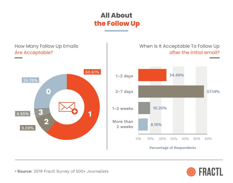 2019-pitching-publishers-survey-Asset 06