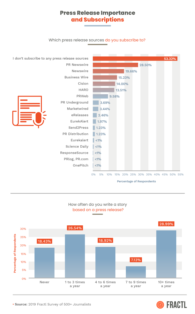 2019-pitching-publishers-survey-Asset 08