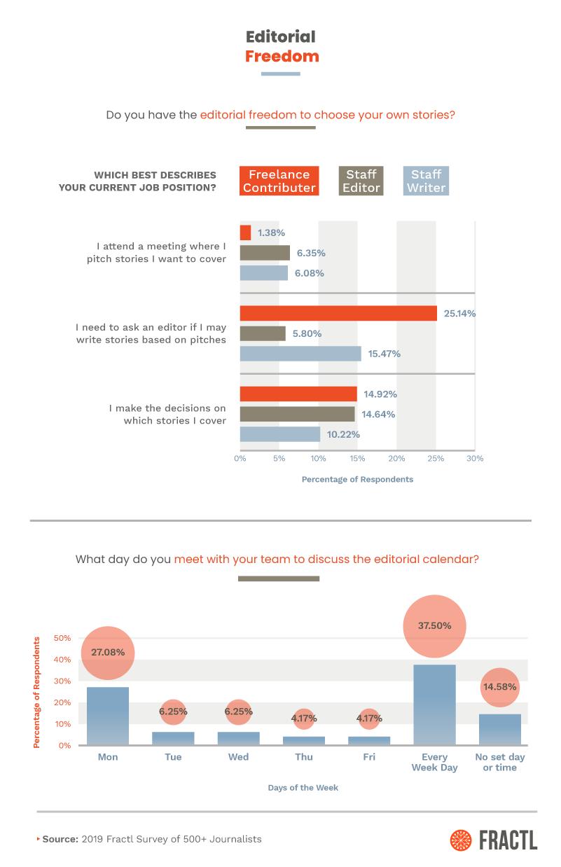 2019-pitching-publishers-survey-Asset 09