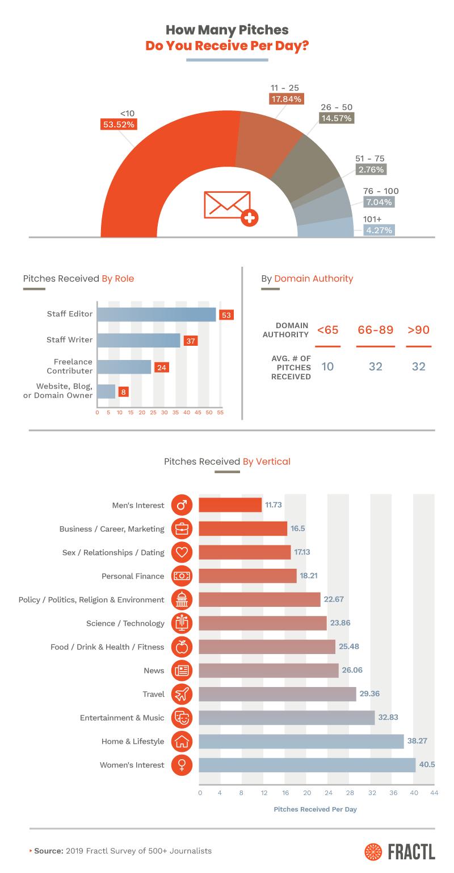 2019-pitching-publishers-survey-Asset_1