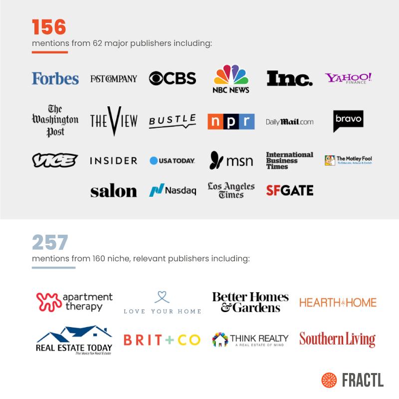 Porch.com content marketing results